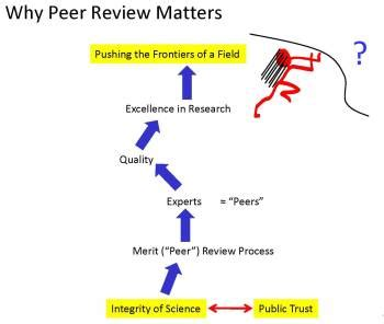 Using a Scientific Journal Article to Write a Critical Review